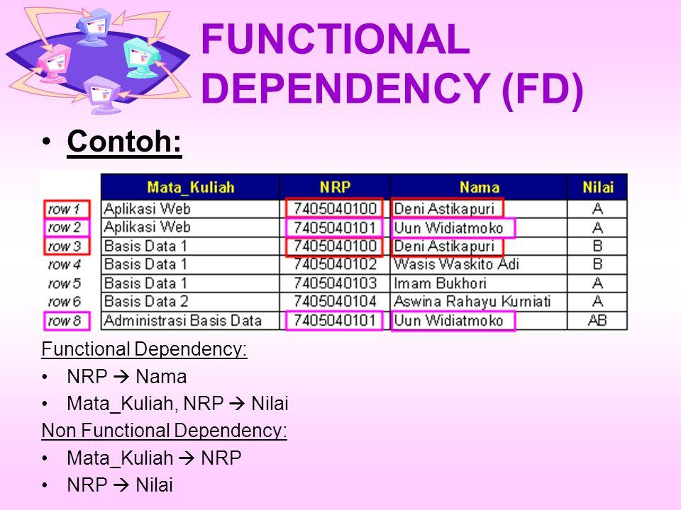 NORMALISASI 1NF 1 st Normal Form (1NF) Merubah dari bentuk tabel tidak normal (unnormalized table) menjadi bentuk normal (1NF).
