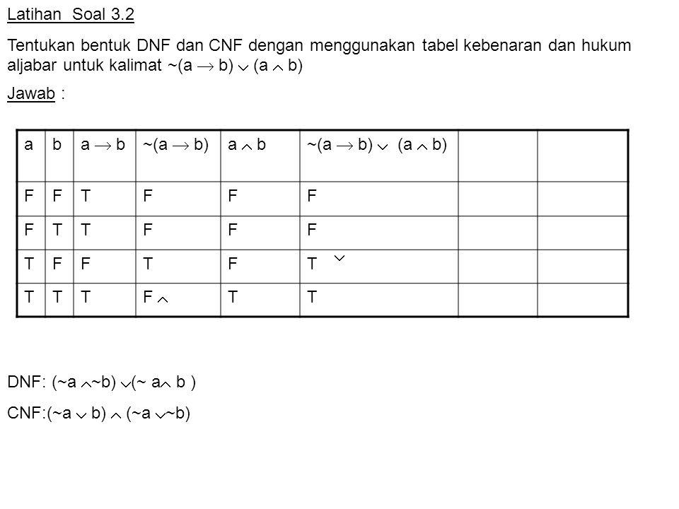 Contoh Soal 3.3 Ubahlah ekspresi logika ~ (a  b)  (a  b) ke dalam bentuk CNF ~ (a  b)  (a  b) Bentuk semula ~ (~ a  b)  (a  b) Mengganti implikasi (a  ~ b)  (a  b) De Morgan [(a  ~ b)  a]  b Asosiatif [(a  a)  (~b  a)]  b Distributif ((a  a  b )  (~b  a  b) CNF Jawab :  Bentuk normal dapat dibuat juga dengan hukum-hukum logika De Morgan : ~ (p  q)  ~p  ~q ~ (p  q)  ~p  ~q Asosiatif p  (q  r)  (p  q)  r p  (q  r)  (p  q)  r Distributif p  (q  r)  (p  q)  (p  r) p  (q  r)  (p  q)  (p  r) Tautologi 1 : p  q  ~ p  q