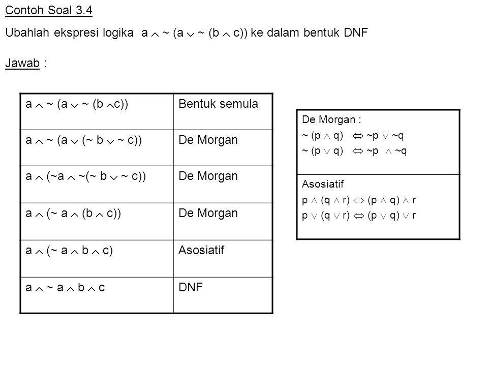 Latihan Soal 3.5 Tentukan bentuk DNF dan CNF dengan menggunakan tabel kebenaran dan hukum aljabar untuk kalimat (a  (~ b  c))  c Jawab : abc~b (~ b  c)a  (~ b  c))(a  (~ b  c))  c FFF FFT FTF FTT TFF TFT TTF TTT