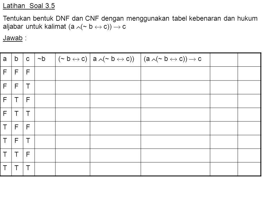 Latihan Soal 3.5 Tentukan bentuk DNF dan CNF dengan menggunakan tabel kebenaran dan hukum aljabar untuk kalimat (a  (~ b  c))  c Jawab : abc~b (~ b