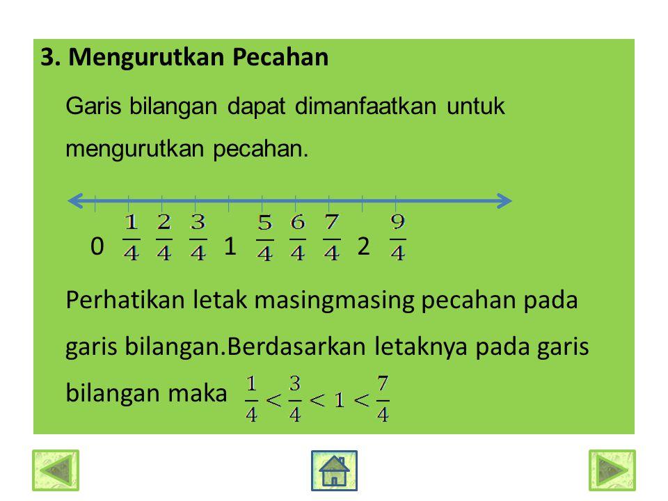 3. Mengurutkan Pecahan Garis bilangan dapat dimanfaatkan untuk mengurutkan pecahan.... 0 1 2 Perhatikan letak masingmasing pecahan pada garis bilangan