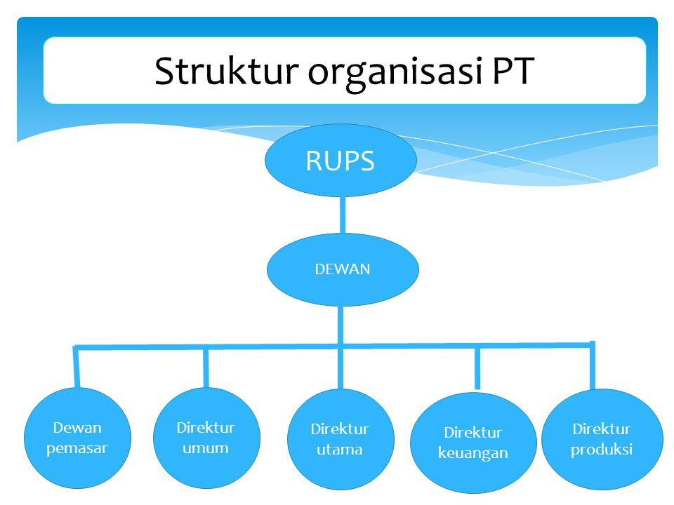 Struktur organisasi PT Dewan pemasar RUPS DEWAN Struktur organisasi PT Direktur umum Direktur utama Direktur keuangan Direktur produksi