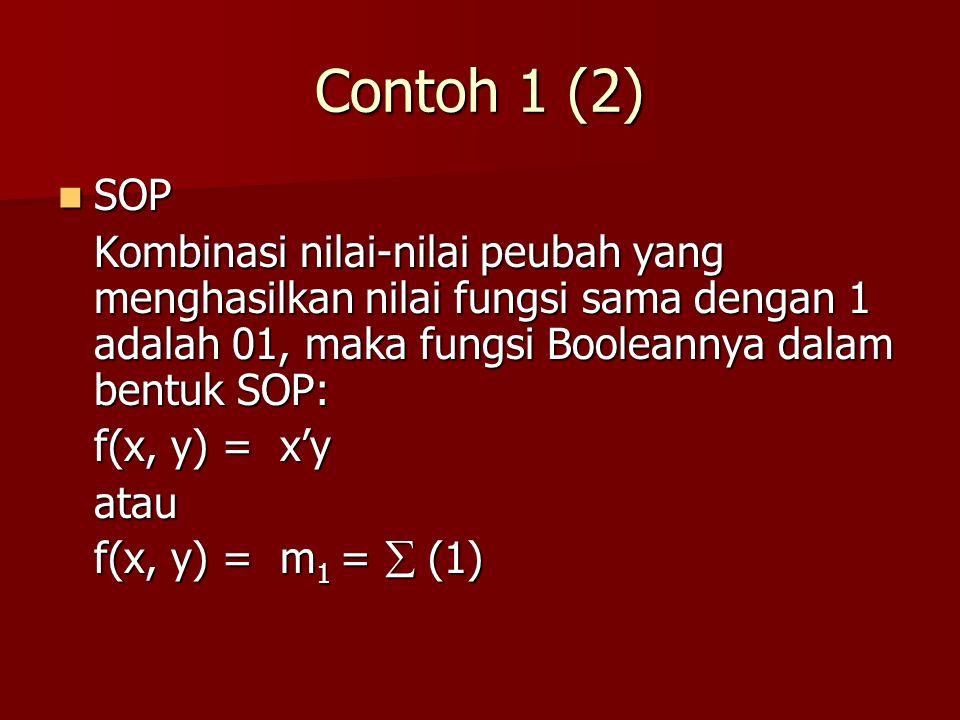 Contoh 1 (2) SOP SOP Kombinasi nilai-nilai peubah yang menghasilkan nilai fungsi sama dengan 1 adalah 01, maka fungsi Booleannya dalam bentuk SOP: f(x, y) = x'y atau f(x, y) = m 1 =  (1)