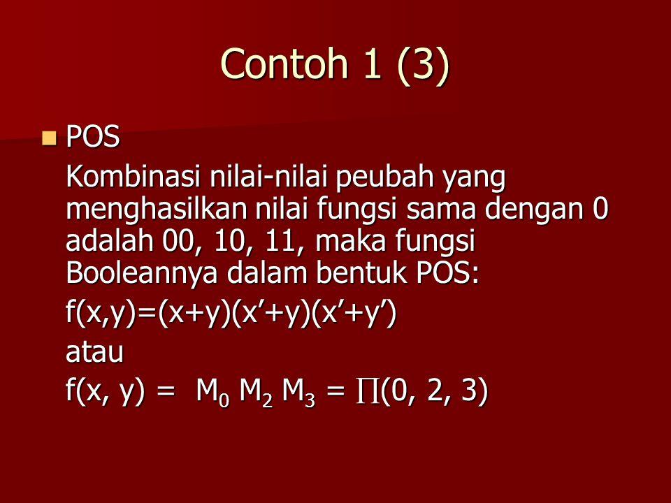 Contoh 1 (3) POS POS Kombinasi nilai-nilai peubah yang menghasilkan nilai fungsi sama dengan 0 adalah 00, 10, 11, maka fungsi Booleannya dalam bentuk POS: f(x,y)=(x+y)(x'+y)(x'+y')atau f(x, y) = M 0 M 2 M 3 =  (0, 2, 3)