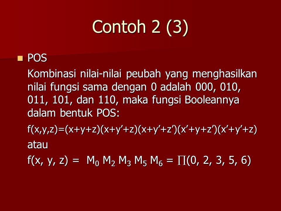 Contoh 2 (3) POS POS Kombinasi nilai-nilai peubah yang menghasilkan nilai fungsi sama dengan 0 adalah 000, 010, 011, 101, dan 110, maka fungsi Booleannya dalam bentuk POS: f(x,y,z)=(x+y+z)(x+y'+z)(x+y'+z')(x'+y+z')(x'+y'+z)atau f(x, y, z) = M 0 M 2 M 3 M 5 M 6 =  (0, 2, 3, 5, 6)