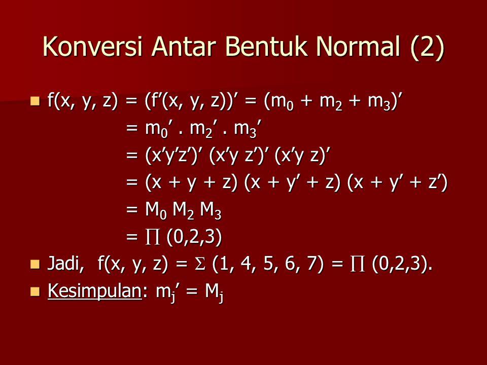 Konversi Antar Bentuk Normal (2) f(x, y, z) = (f'(x, y, z))' = (m 0 + m 2 + m 3 )' f(x, y, z) = (f'(x, y, z))' = (m 0 + m 2 + m 3 )' = m 0 '.