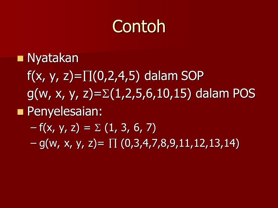 Contoh Nyatakan Nyatakan f(x, y, z)=  (0,2,4,5) dalam SOP g(w, x, y, z)=  (1,2,5,6,10,15) dalam POS Penyelesaian: Penyelesaian: –f(x, y, z) =  (1, 3, 6, 7) –g(w, x, y, z)=  (0,3,4,7,8,9,11,12,13,14)