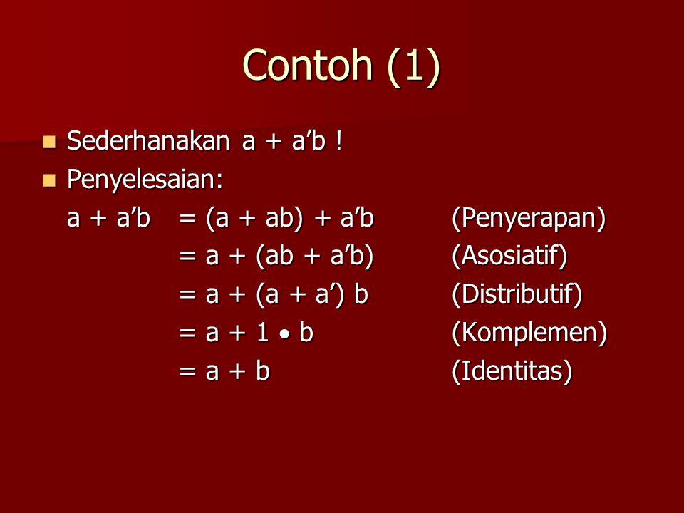 Contoh (1) Sederhanakan a + a'b .Sederhanakan a + a'b .