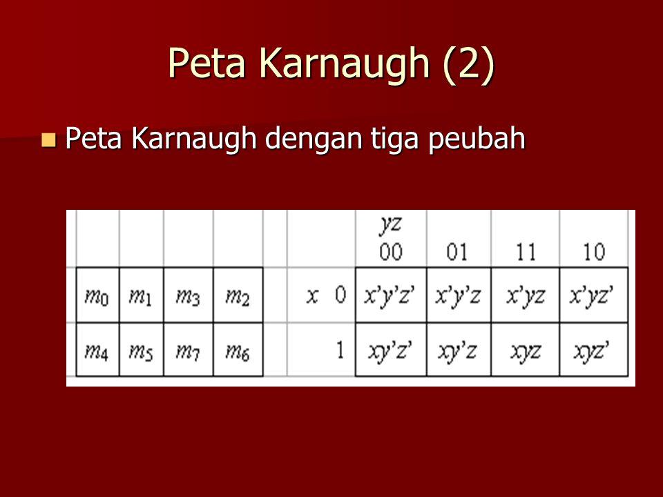 Peta Karnaugh (2) Peta Karnaugh dengan tiga peubah Peta Karnaugh dengan tiga peubah