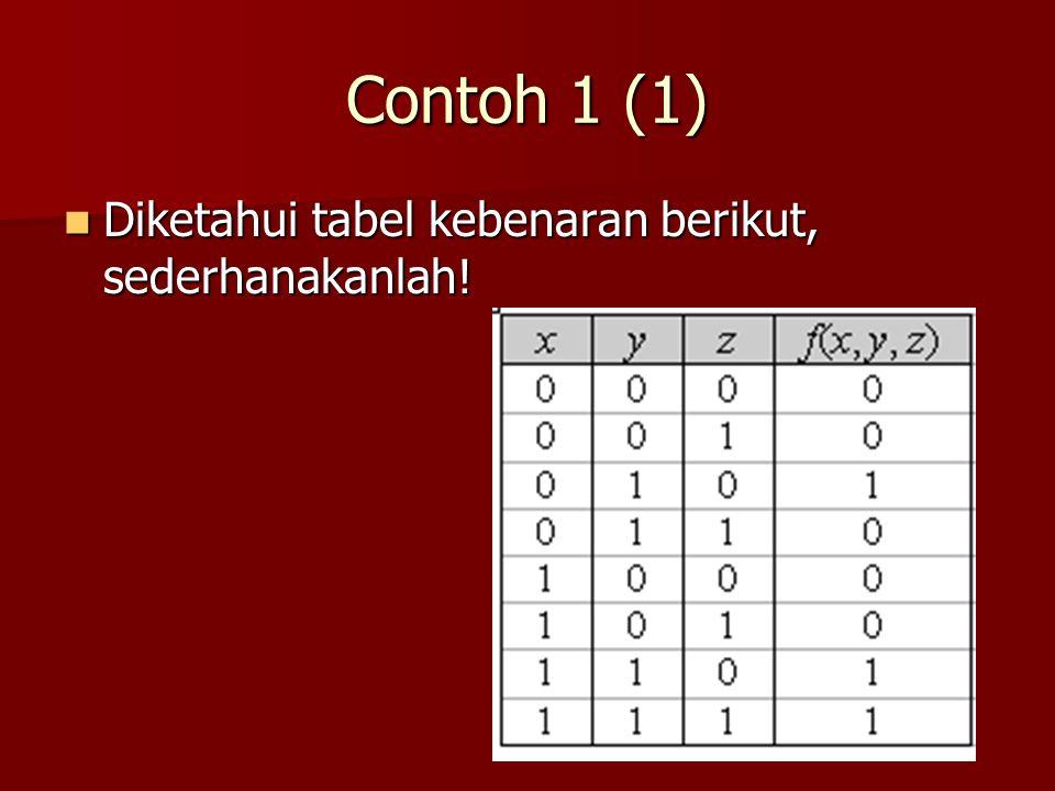 Contoh 1 (1) Diketahui tabel kebenaran berikut, sederhanakanlah.