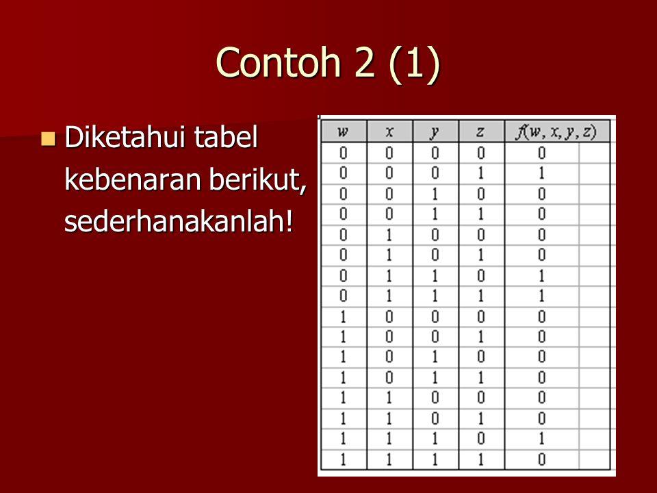 Contoh 2 (1) Diketahui tabel Diketahui tabel kebenaran berikut, sederhanakanlah!