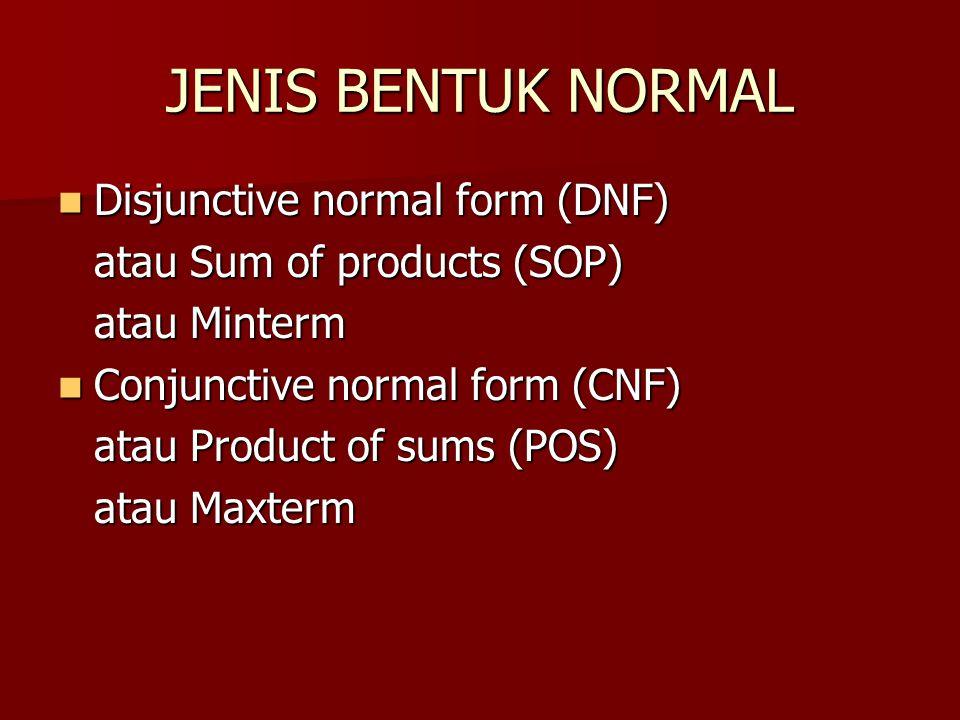 JENIS BENTUK NORMAL Disjunctive normal form (DNF) Disjunctive normal form (DNF) atau Sum of products (SOP) atau Minterm Conjunctive normal form (CNF) Conjunctive normal form (CNF) atau Product of sums (POS) atau Maxterm