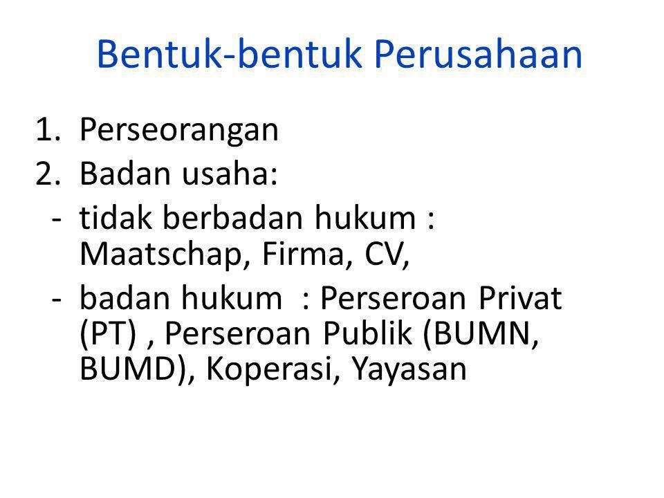 Bentuk-bentuk Perusahaan 1.Perseorangan 2.Badan usaha: - tidak berbadan hukum : Maatschap, Firma, CV, - badan hukum : Perseroan Privat (PT), Perseroan