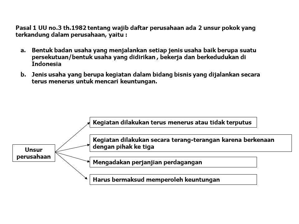 Tanggung Jawab Sekutu Menurut Pasal 1642 -1645 KUHPerdata: 1.Jika seorang sekutu mengadakan hubungan hukum dengan pihak ketiga maka dialah yang bertanggung jawab 2.