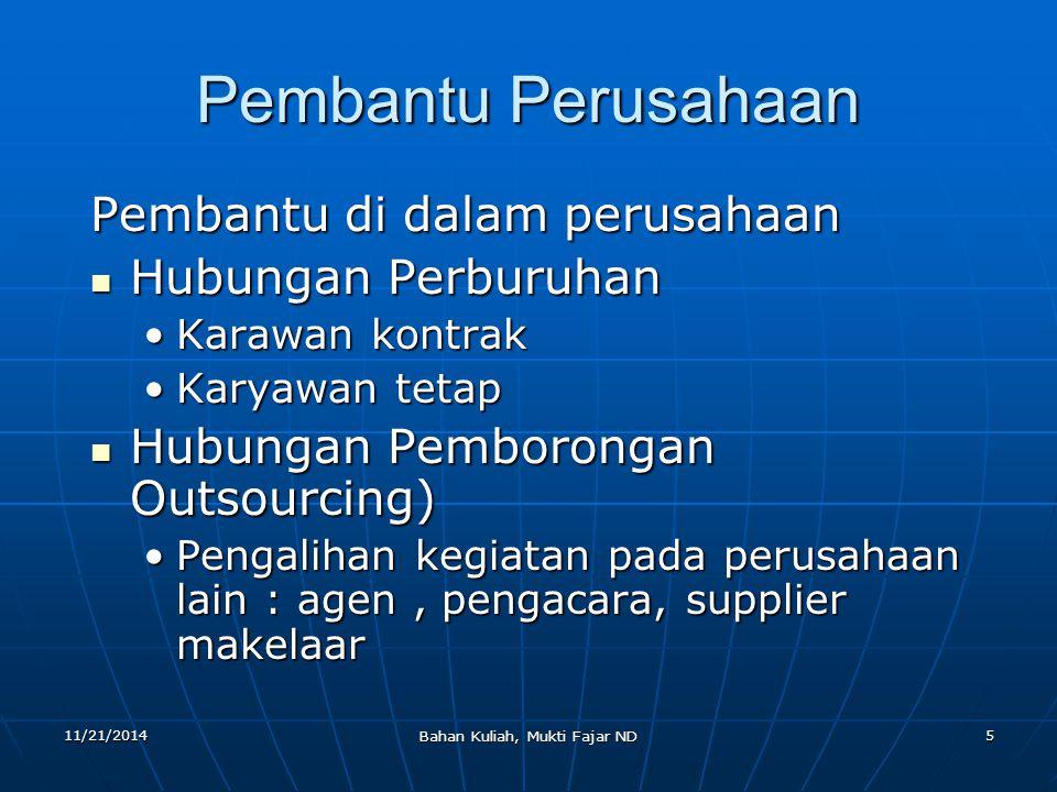 11/21/2014 Bahan Kuliah, Mukti Fajar ND 6 BENTUK PERUSAHAAN 1.