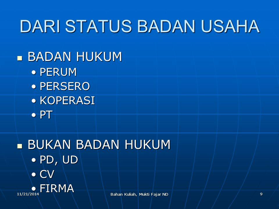 11/21/2014 Bahan Kuliah, Mukti Fajar ND 20 Modal Koperasi A.