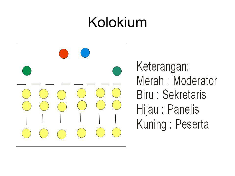 Kolokium