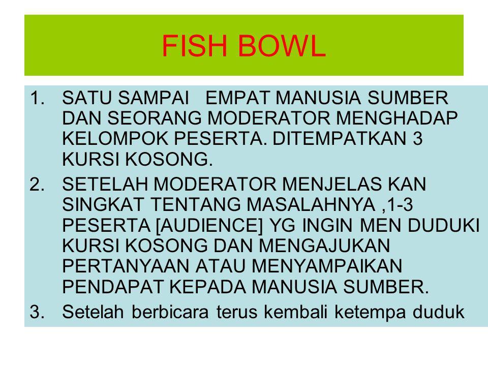 FISH BOWL 1.SATU SAMPAI EMPAT MANUSIA SUMBER DAN SEORANG MODERATOR MENGHADAP KELOMPOK PESERTA.