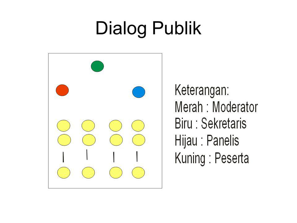 Dialog Publik