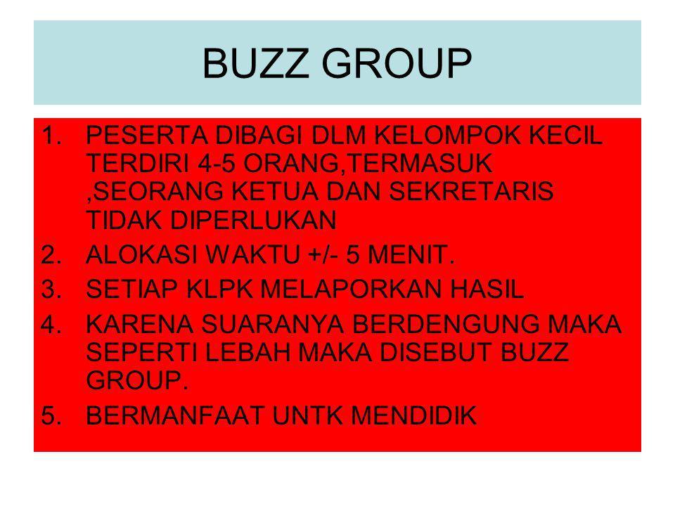 BUZZ GROUP 1.PESERTA DIBAGI DLM KELOMPOK KECIL TERDIRI 4-5 ORANG,TERMASUK,SEORANG KETUA DAN SEKRETARIS TIDAK DIPERLUKAN 2.ALOKASI WAKTU +/- 5 MENIT.