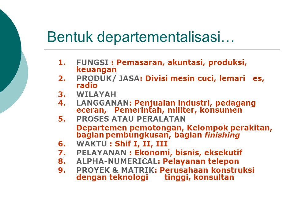 Bentuk departementalisasi… 1.FUNGSI : Pemasaran, akuntasi, produksi, keuangan 2.PRODUK/ JASA: Divisi mesin cuci, lemari es, radio 3.WILAYAH 4.LANGGANA