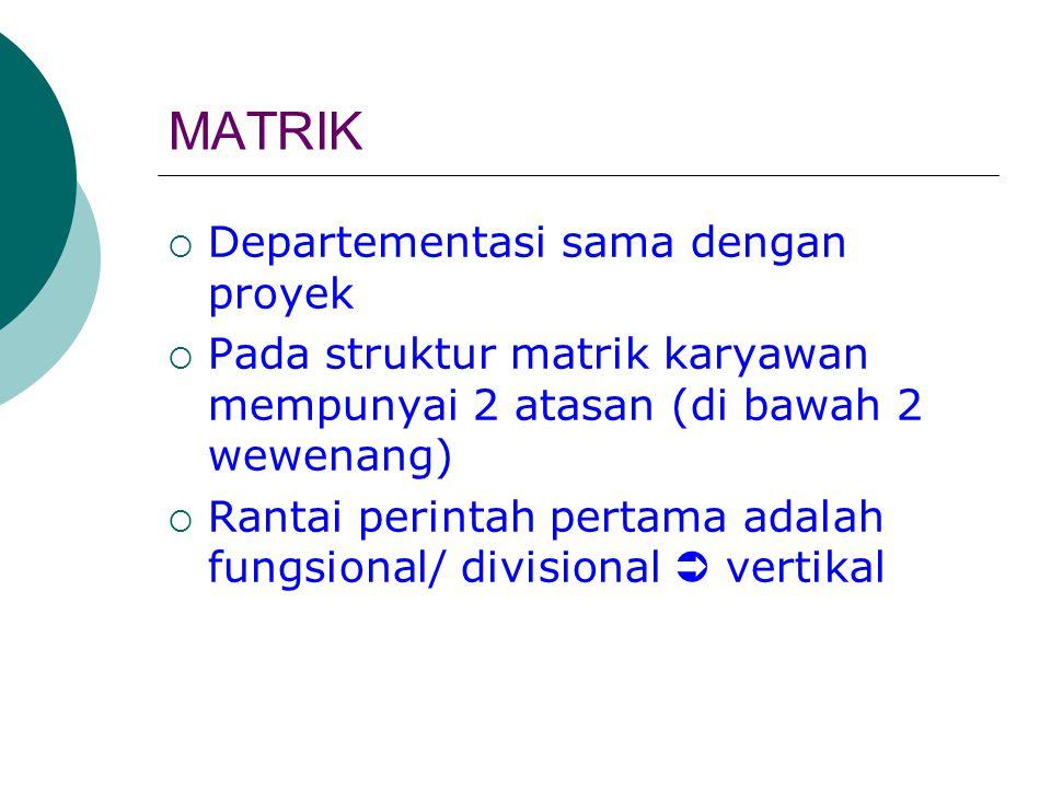 MATRIK  Departementasi sama dengan proyek  Pada struktur matrik karyawan mempunyai 2 atasan (di bawah 2 wewenang)  Rantai perintah pertama adalah f