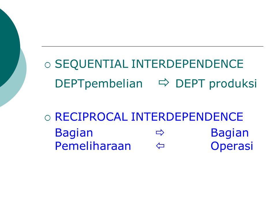  SEQUENTIAL INTERDEPENDENCE DEPTpembelian  DEPT produksi  RECIPROCAL INTERDEPENDENCE Bagian  Bagian Pemeliharaan  Operasi
