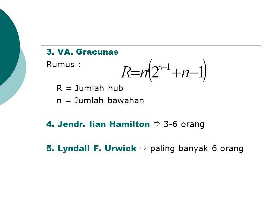 3. VA. Gracunas Rumus : R = Jumlah hub n = Jumlah bawahan 4. Jendr. Iian Hamilton  3-6 orang 5. Lyndall F. Urwick  paling banyak 6 orang