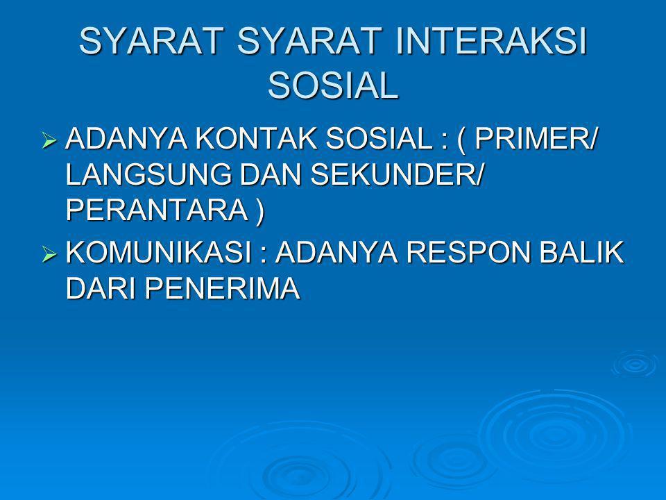 SYARAT SYARAT INTERAKSI SOSIAL  ADANYA KONTAK SOSIAL : ( PRIMER/ LANGSUNG DAN SEKUNDER/ PERANTARA )  KOMUNIKASI : ADANYA RESPON BALIK DARI PENERIMA