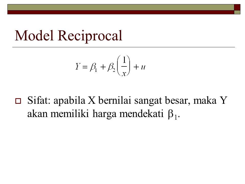 Model Reciprocal  Sifat: apabila X bernilai sangat besar, maka Y akan memiliki harga mendekati  1.