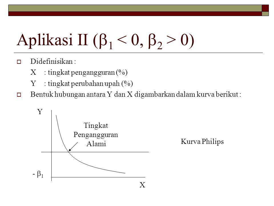 Aplikasi II (  1 0)  Didefinisikan : X: tingkat pengangguran (%) Y: tingkat perubahan upah (%)  Bentuk hubungan antara Y dan X digambarkan dalam ku