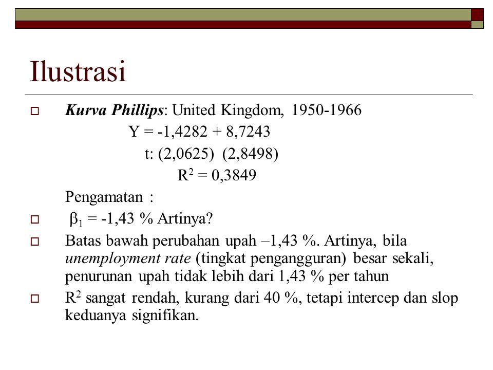 Ilustrasi  Kurva Phillips: United Kingdom, 1950-1966 Y = -1,4282 + 8,7243 t: (2,0625) (2,8498) R 2 = 0,3849 Pengamatan :   1 = -1,43 % Artinya?  B