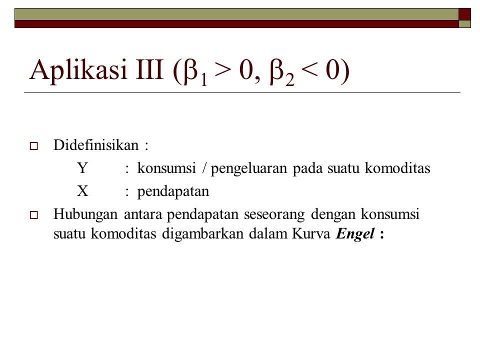 Aplikasi III (  1 > 0,  2 < 0)  Didefinisikan : Y : konsumsi / pengeluaran pada suatu komoditas X : pendapatan  Hubungan antara pendapatan seseora