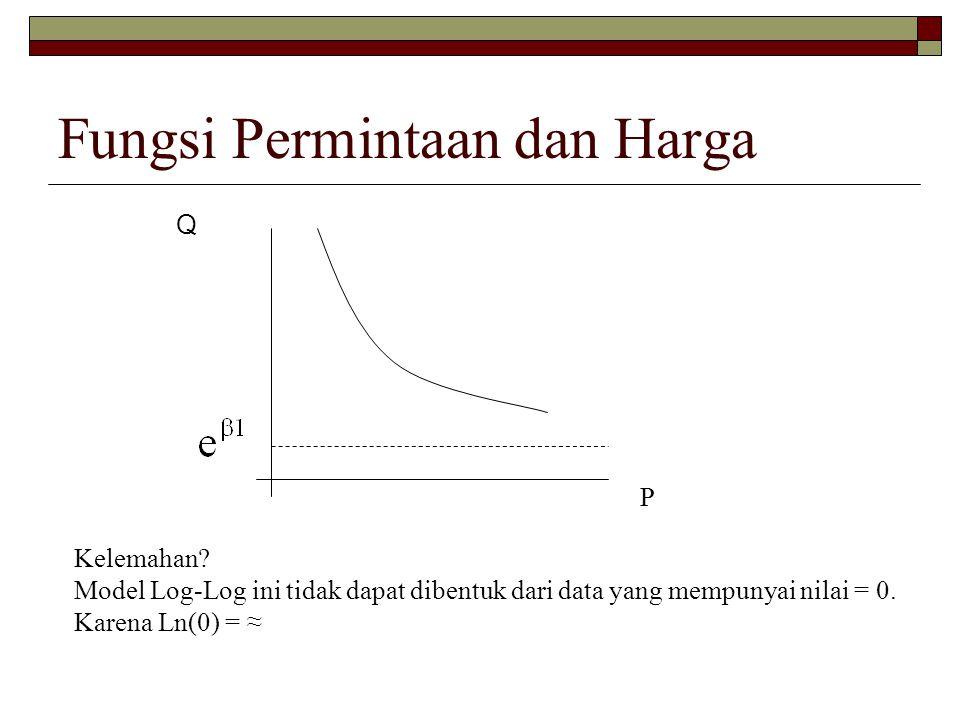 Fungsi Permintaan dan Harga Q P Kelemahan? Model Log-Log ini tidak dapat dibentuk dari data yang mempunyai nilai = 0. Karena Ln(0) = ≈