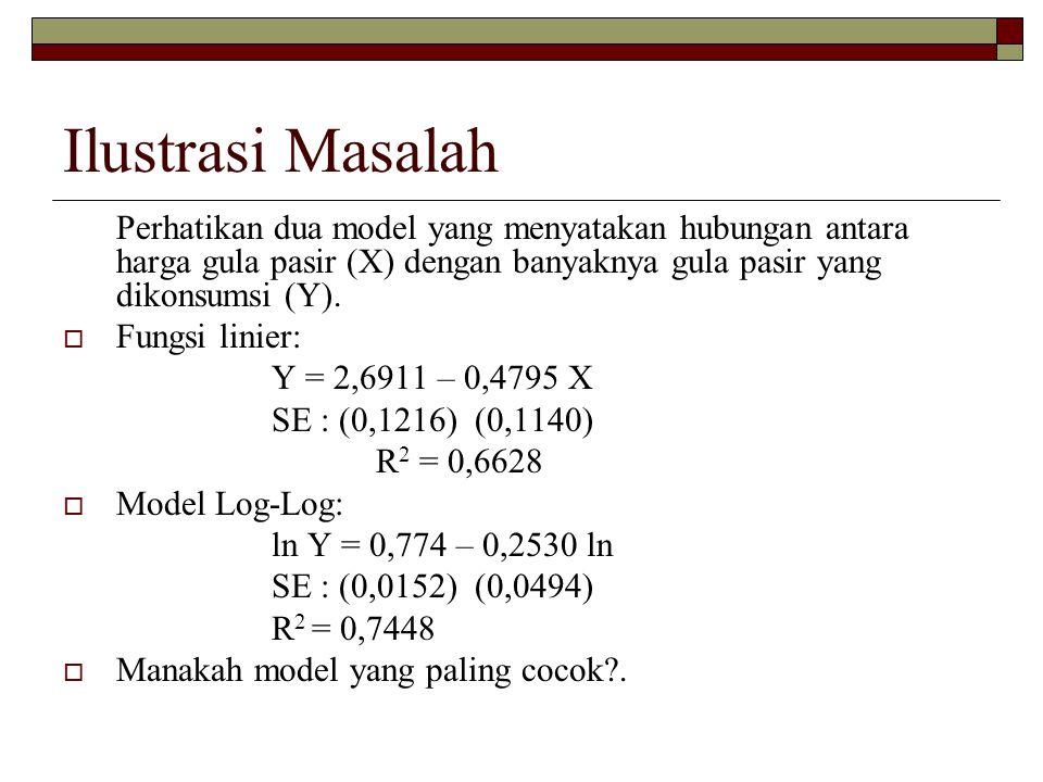Ilustrasi Masalah Perhatikan dua model yang menyatakan hubungan antara harga gula pasir (X) dengan banyaknya gula pasir yang dikonsumsi (Y).  Fungsi
