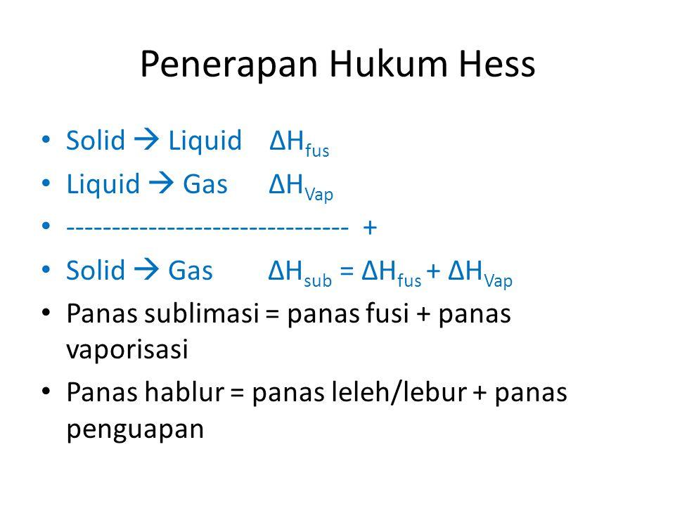 Penerapan Hukum Hess Solid  Liquid ∆H fus Liquid  Gas ∆H Vap ------------------------------- + Solid  Gas ∆H sub = ∆H fus + ∆H Vap Panas sublimasi = panas fusi + panas vaporisasi Panas hablur = panas leleh/lebur + panas penguapan