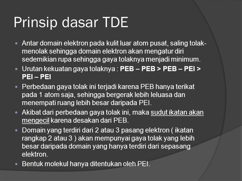 Prinsip dasar TDE Antar domain elektron pada kulit luar atom pusat, saling tolak- menolak sehingga domain elektron akan mengatur diri sedemikian rupa sehingga gaya tolaknya menjadi minimum.