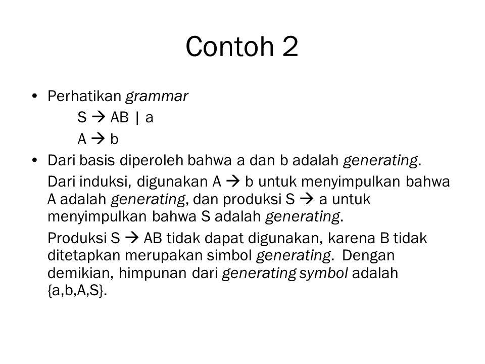 Contoh 2 Perhatikan grammar S  AB | a A  b Dari basis diperoleh bahwa a dan b adalah generating.