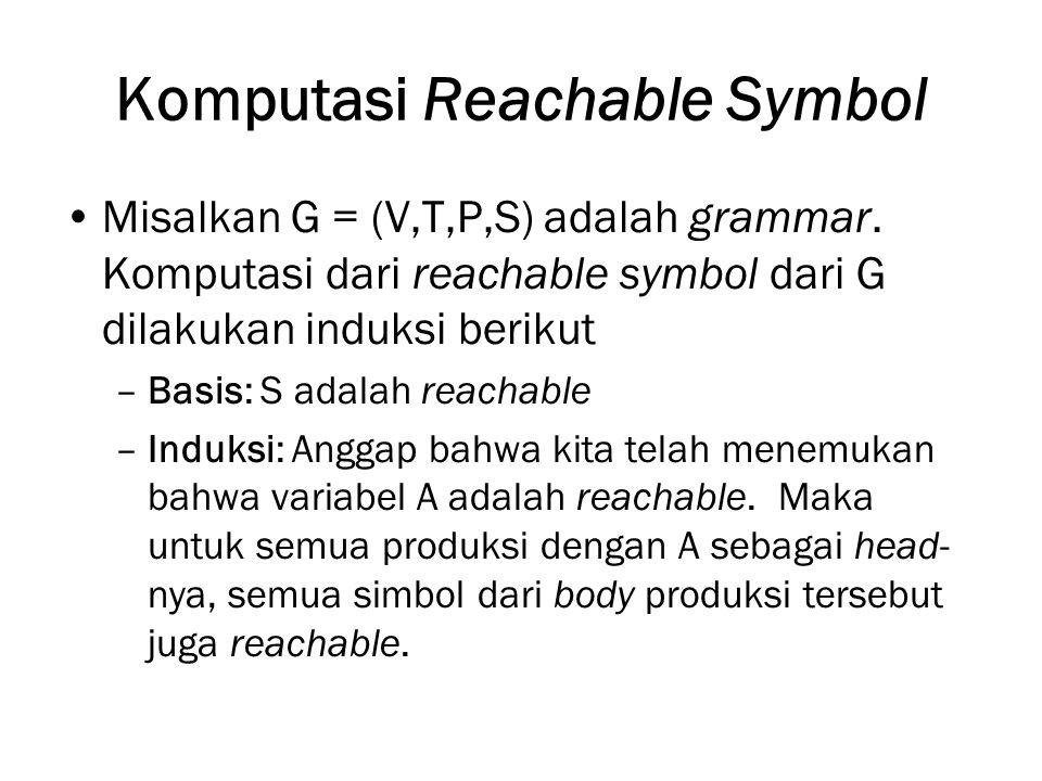 Komputasi Reachable Symbol Misalkan G = (V,T,P,S) adalah grammar.