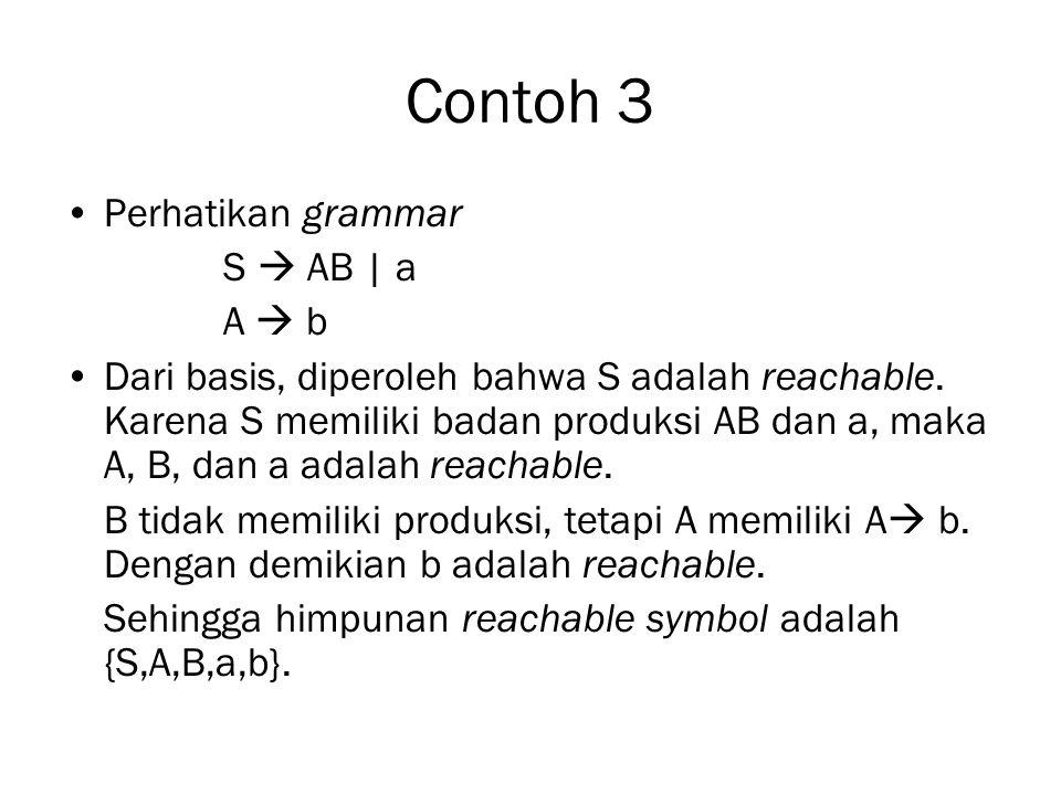 Contoh 3 Perhatikan grammar S  AB | a A  b Dari basis, diperoleh bahwa S adalah reachable.