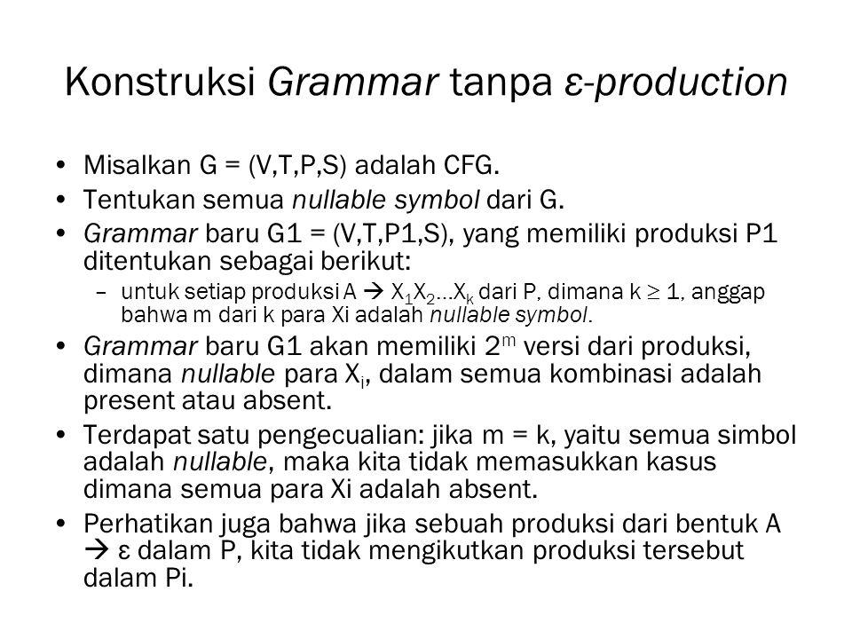 Konstruksi Grammar tanpa ε-production Misalkan G = (V,T,P,S) adalah CFG.