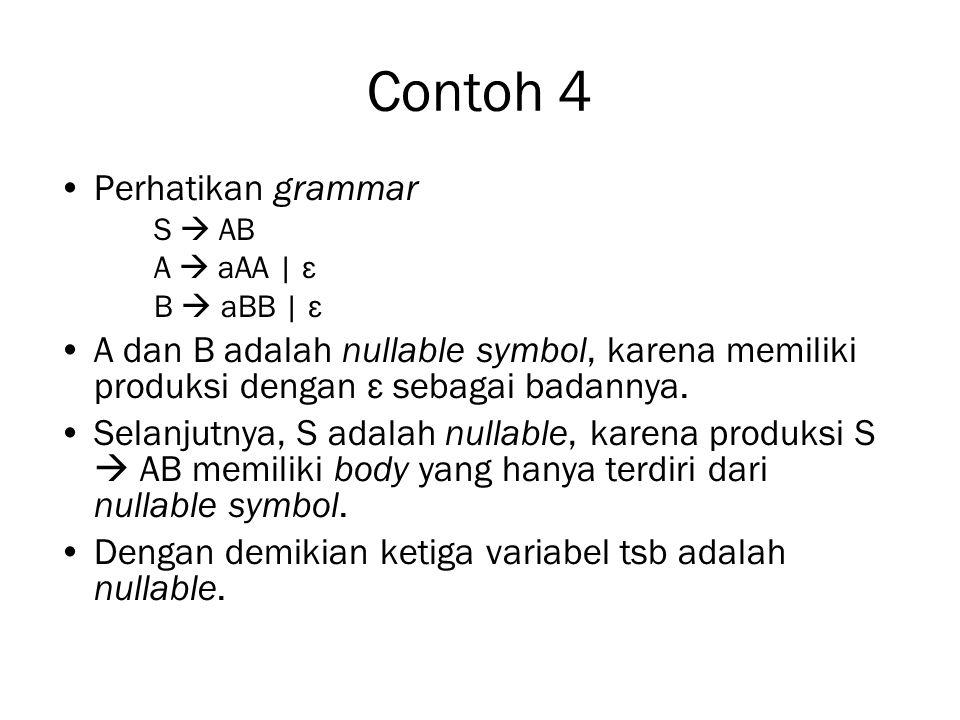 Contoh 4 Perhatikan grammar S  AB A  aAA | ε B  aBB | ε A dan B adalah nullable symbol, karena memiliki produksi dengan ε sebagai badannya.