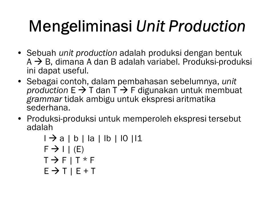 Mengeliminasi Unit Production Sebuah unit production adalah produksi dengan bentuk A  B, dimana A dan B adalah variabel.