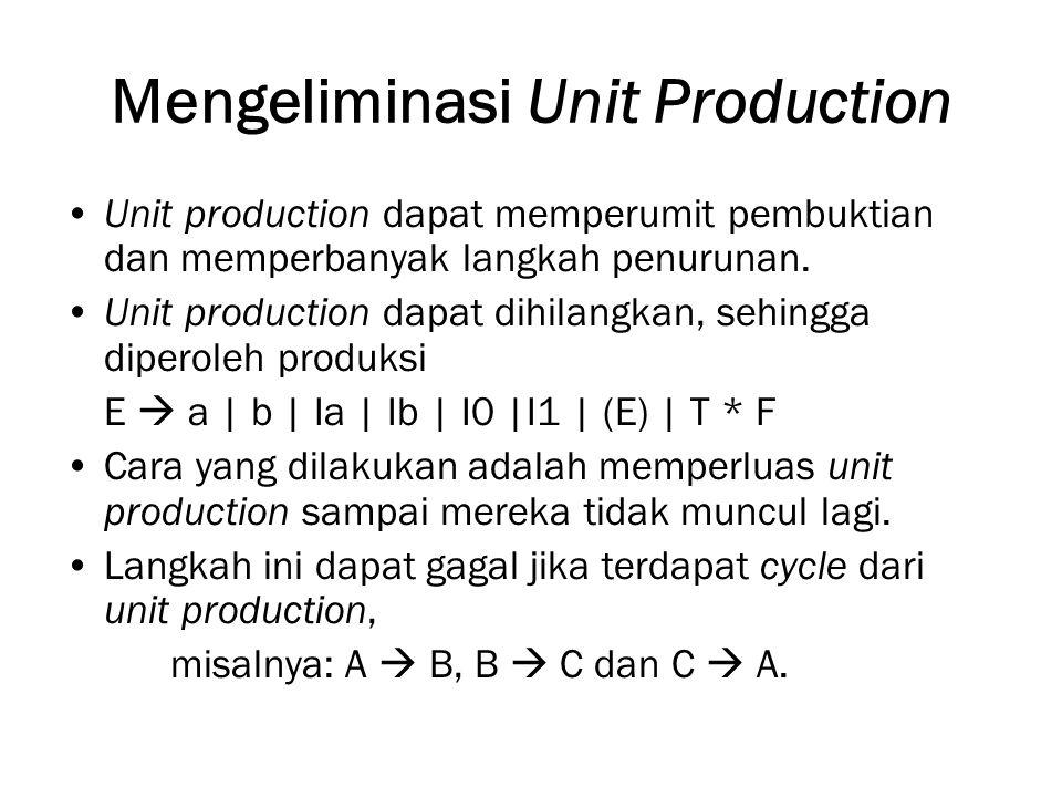 Mengeliminasi Unit Production Unit production dapat memperumit pembuktian dan memperbanyak langkah penurunan.