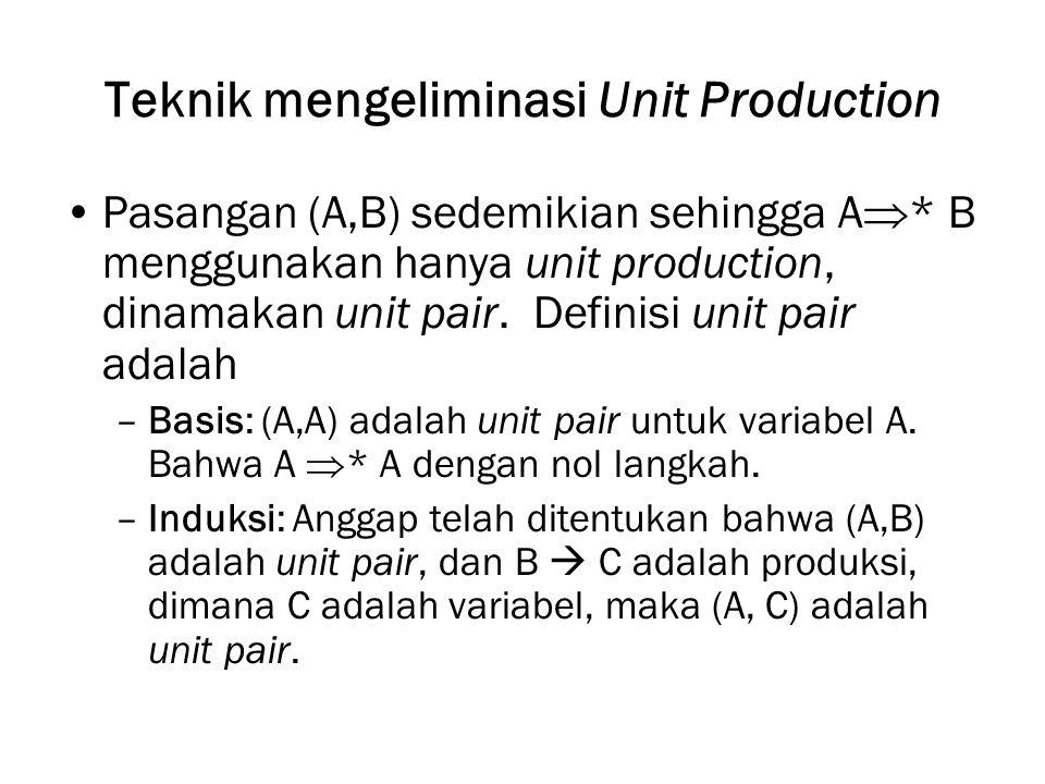 Teknik mengeliminasi Unit Production Pasangan (A,B) sedemikian sehingga A  * B menggunakan hanya unit production, dinamakan unit pair.