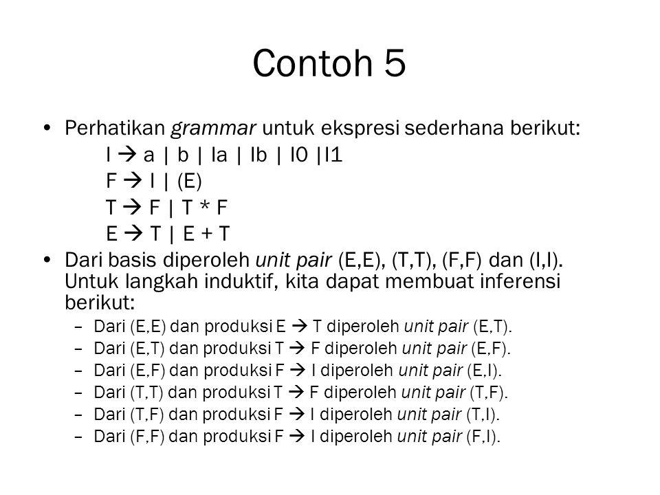 Contoh 5 Perhatikan grammar untuk ekspresi sederhana berikut: I  a | b | Ia | Ib | I0 |I1 F  I | (E) T  F | T * F E  T | E + T Dari basis diperoleh unit pair (E,E), (T,T), (F,F) dan (I,I).