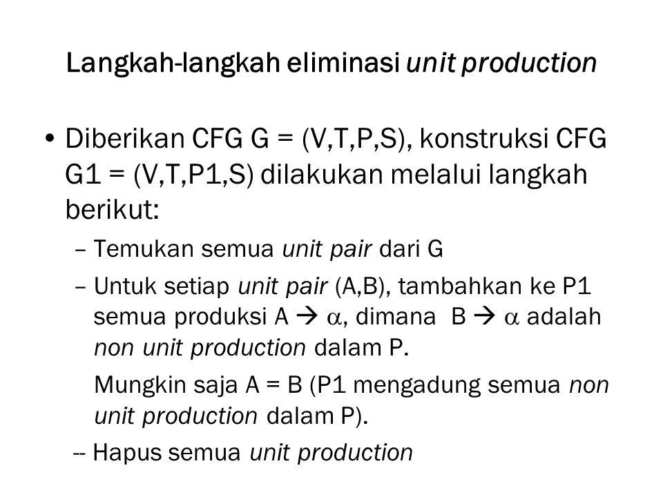 Langkah-langkah eliminasi unit production Diberikan CFG G = (V,T,P,S), konstruksi CFG G1 = (V,T,P1,S) dilakukan melalui langkah berikut: –Temukan semua unit pair dari G –Untuk setiap unit pair (A,B), tambahkan ke P1 semua produksi A  , dimana B   adalah non unit production dalam P.