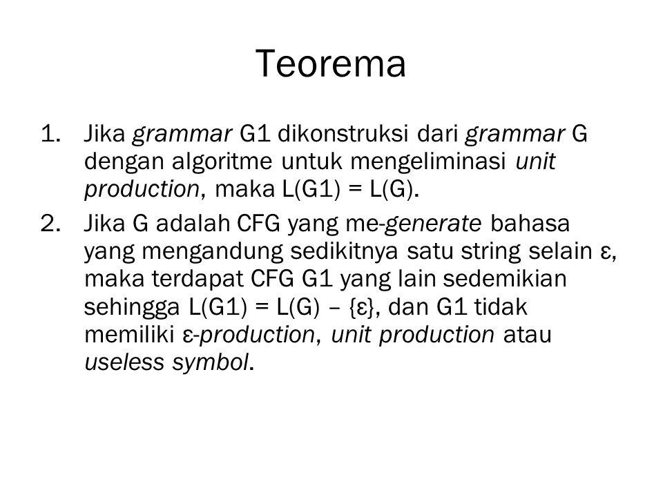 Teorema 1.Jika grammar G1 dikonstruksi dari grammar G dengan algoritme untuk mengeliminasi unit production, maka L(G1) = L(G).
