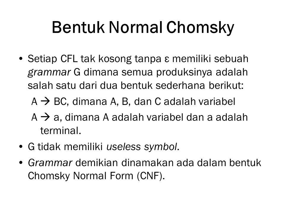 Bentuk Normal Chomsky Setiap CFL tak kosong tanpa ε memiliki sebuah grammar G dimana semua produksinya adalah salah satu dari dua bentuk sederhana berikut: A  BC, dimana A, B, dan C adalah variabel A  a, dimana A adalah variabel dan a adalah terminal.