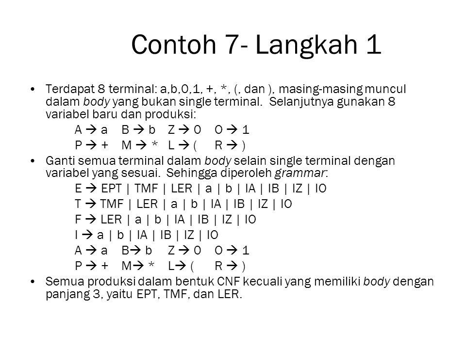 Contoh 7- Langkah 1 Terdapat 8 terminal: a,b,0,1, +, *, (, dan ), masing-masing muncul dalam body yang bukan single terminal.